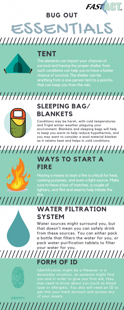 ultimate survival kit bug out bag