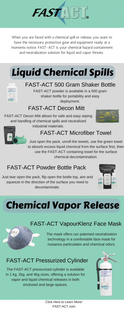 FAST-ACT Chemical Spills