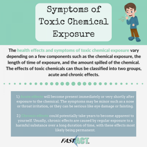 Symptoms of Toxic Chemical Exposure