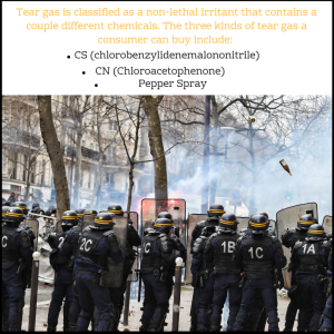 Tear Gas vs CS Gas