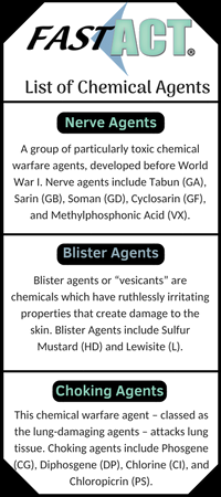 List of Chemical Agents