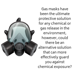 why do people wear gas masks